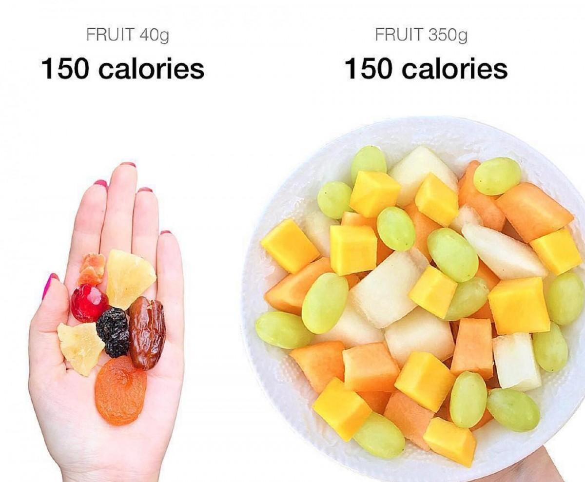 同等熱量的水果,果乾和新鮮的水果分量卻差得很遠。(圖片來源:caloriefixes)